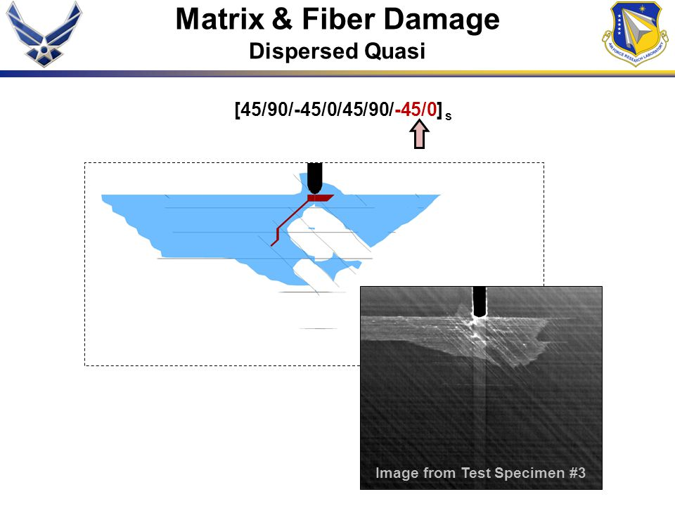 Matrix & Fiber Damage Dispersed Quasi [45/90/-45/0/45/90/-45/0] s